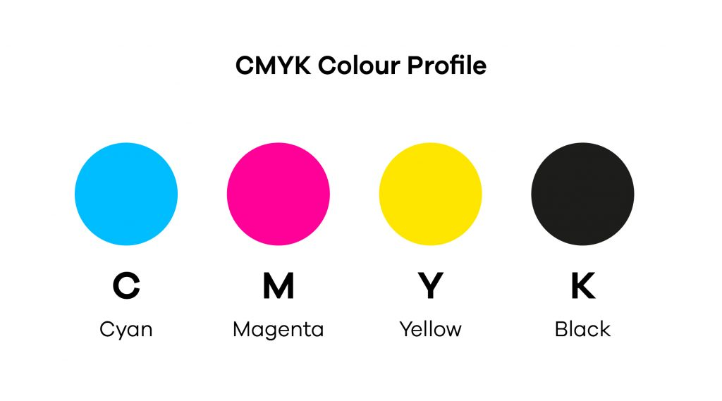 Guide to CMYK and RGB CMYK Colour Profile What is CMYK
