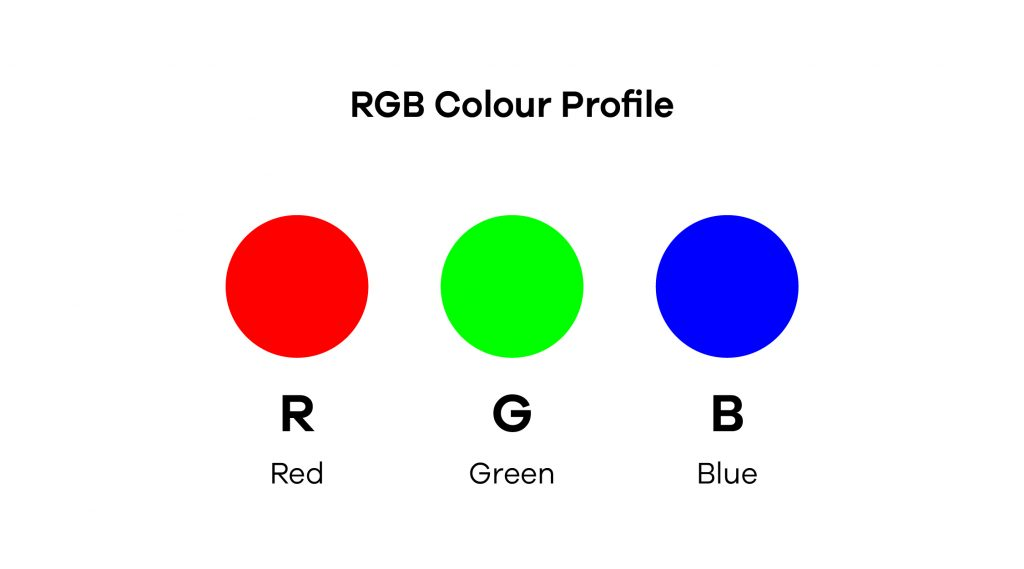 Guide to CMYK and RGB  RGB Colour profile What is RGB?