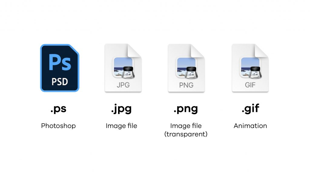 Guide to CMYK and RGB RGB suited file types: Photoshop, JPEG, PNG & GIF What file formats are best of RGB